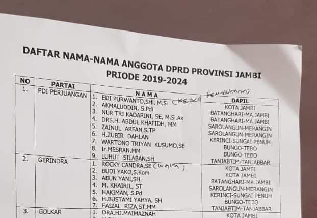 Sebanyak 55 anggota DPRD Provinsi Jambi, Senin (09/09/2019) dilantik.