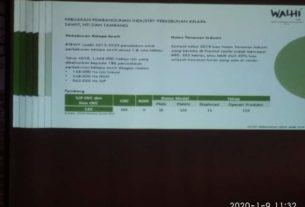 Sekitar 158 Ribu Ha Perkebunan Sawit Perusahaan di Jambi Ilegal