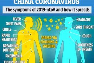Hingga Kemarin, Orang Tertular Virus Corona Capai 98.192