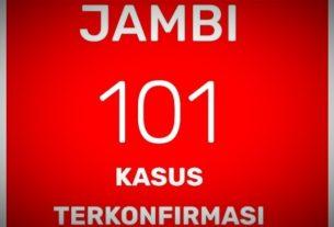 Lagi, Pasien Positif Covid-19 di Jambi Bertambah