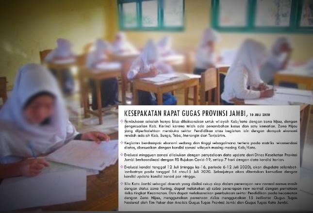 Kerinci Batal Masuk Zona Hijau, Sekolah di Merangin Boleh Buka Seperti Biasa