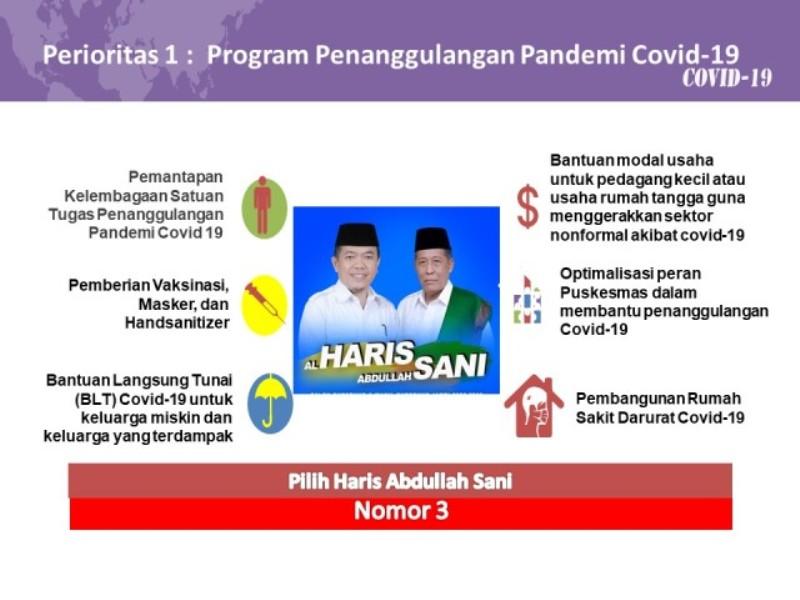 6 Program Prioritas Haris-Sani Tanggulangi Pandemi Covid-19